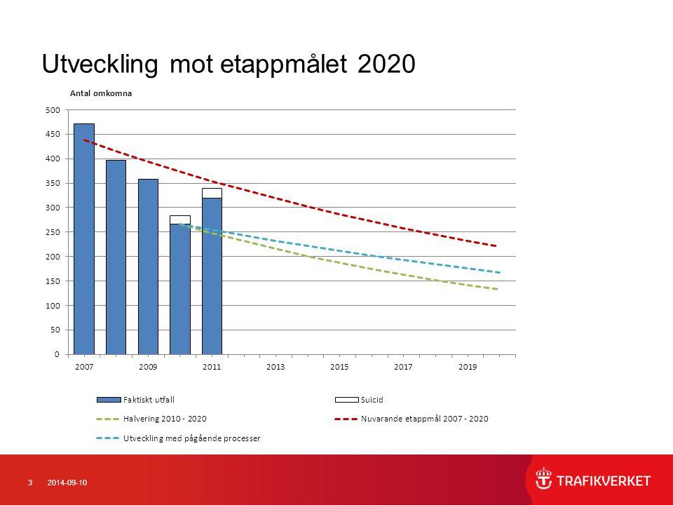 32014-09-10 Utveckling mot etappmålet 2020