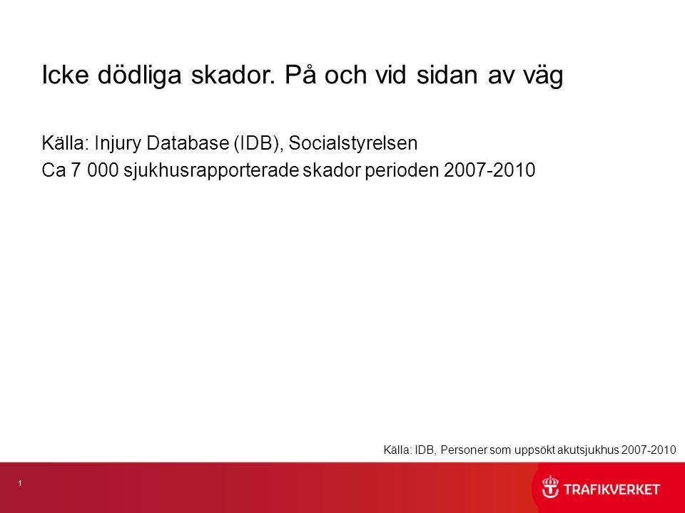 2 Antal personer som uppsökt akutsjukhus, utveckling 2007-2010 Källa: IDB, Personer som uppsökt akutsjukhus 2007-2010