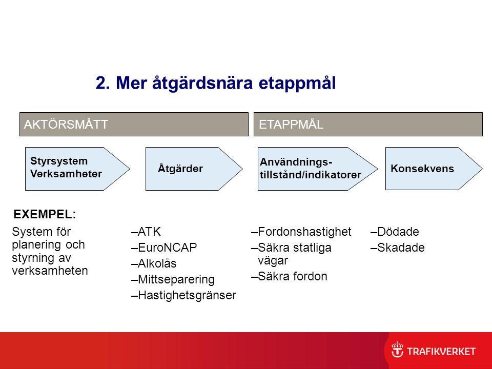 2. Mer åtgärdsnära etappmål Användnings- tillstånd/indikatorer Konsekvens Styrsystem Verksamheter Åtgärder ETAPPMÅL EXEMPEL: System för planering och
