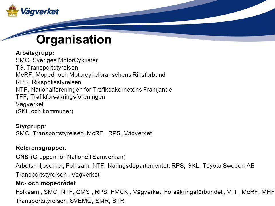 Organisation Arbetsgrupp: SMC, Sveriges MotorCyklister TS, Transportstyrelsen McRF, Moped- och Motorcykelbranschens Riksförbund RPS, Rikspolisstyrelse