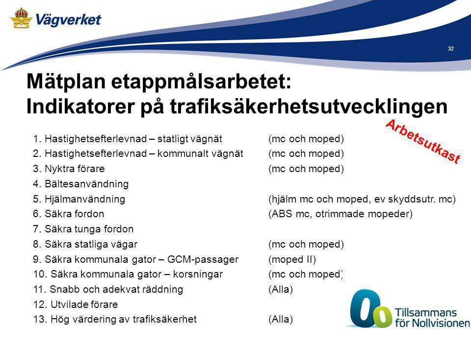 Mätplan etappmålsarbetet: Indikatorer på trafiksäkerhetsutvecklingen 32 1. Hastighetsefterlevnad – statligt vägnät (mc och moped) 2. Hastighetsefterle