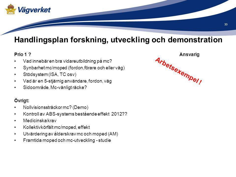 Handlingsplan forskning, utveckling och demonstration Prio 1 ?Ansvarig Vad innebär en bra vidareutbildning på mc? Synbarhet mc/moped (fordon,förare oc