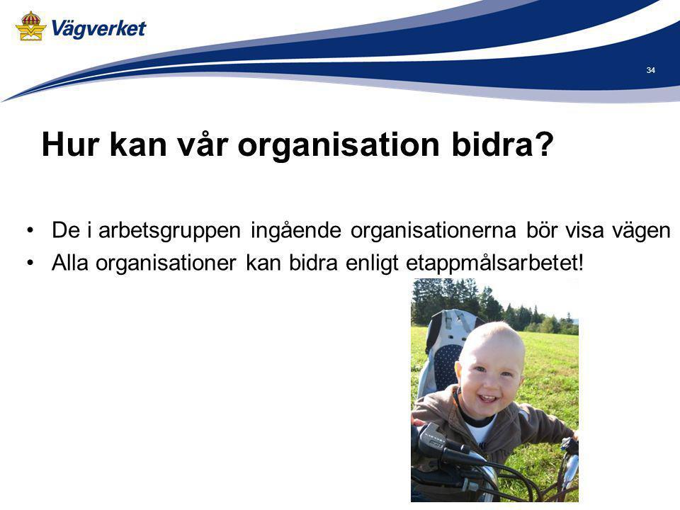 Hur kan vår organisation bidra? De i arbetsgruppen ingående organisationerna bör visa vägen Alla organisationer kan bidra enligt etappmålsarbetet! 34
