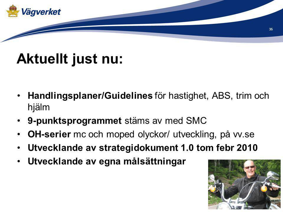 Aktuellt just nu: Handlingsplaner/Guidelines för hastighet, ABS, trim och hjälm 9-punktsprogrammet stäms av med SMC OH-serier mc och moped olyckor/ ut