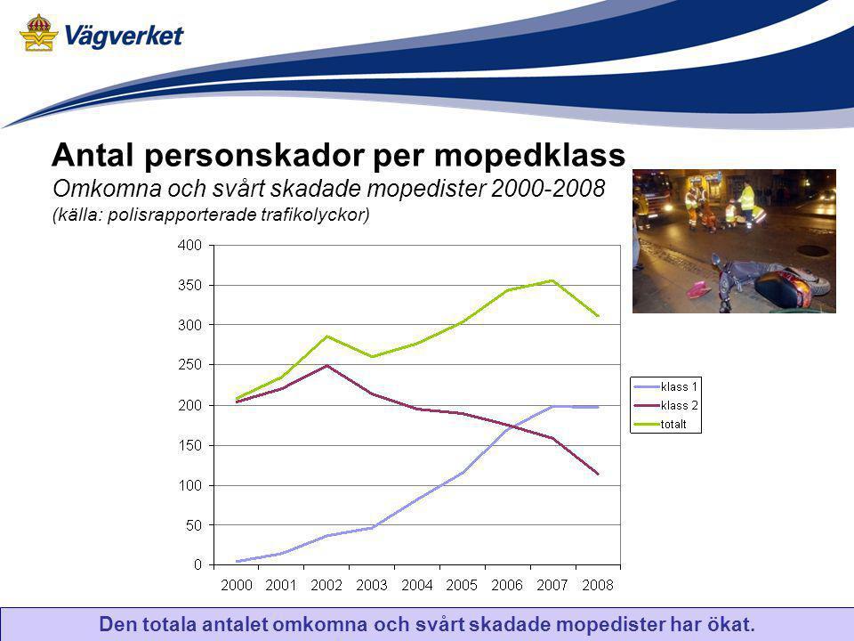 Antal personskador per mopedklass Omkomna och svårt skadade mopedister 2000-2008 (källa: polisrapporterade trafikolyckor) Den totala antalet omkomna o