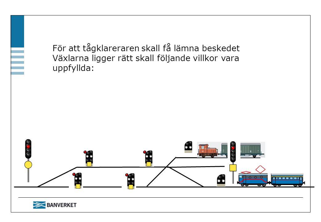 För att tågklareraren skall få lämna beskedet Växlarna ligger rätt skall följande villkor vara uppfyllda: