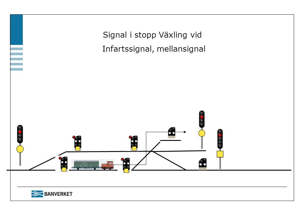 Signal i stopp Växling vid Infartssignal, mellansignal