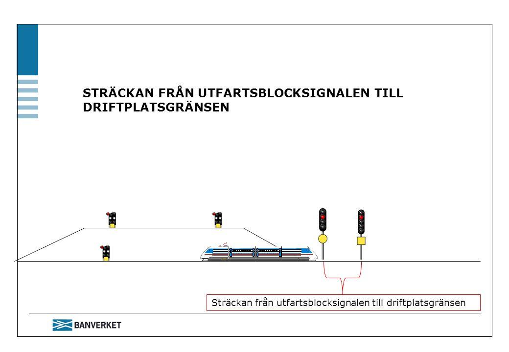 STRÄCKAN FRÅN UTFARTSBLOCKSIGNALEN TILL DRIFTPLATSGRÄNSEN Sträckan från utfartsblocksignalen till driftplatsgränsen