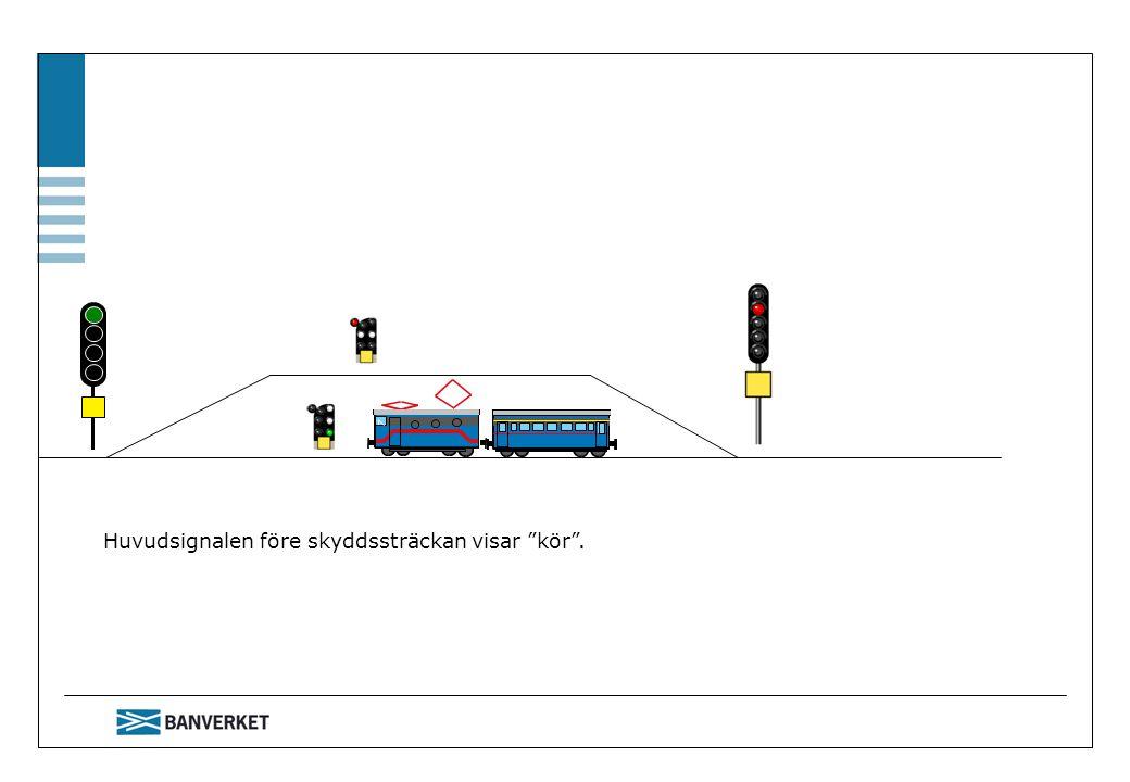 """Huvudsignalen före skyddssträckan visar """"kör""""."""