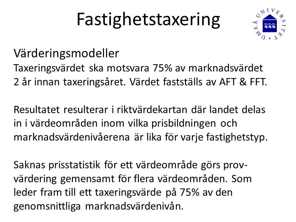 Fastighetstaxering Värderingsmodeller Taxeringsvärdet ska motsvara 75% av marknadsvärdet 2 år innan taxeringsåret. Värdet fastställs av AFT & FFT. Res