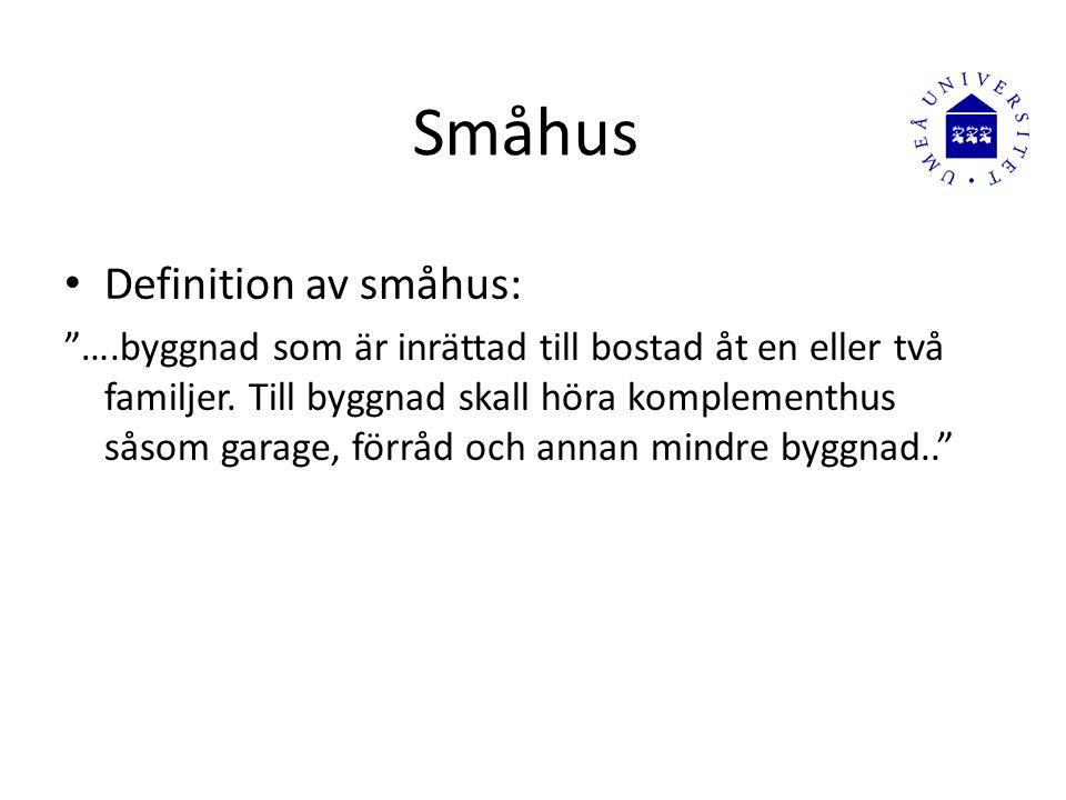 """Småhus Definition av småhus: """"….byggnad som är inrättad till bostad åt en eller två familjer. Till byggnad skall höra komplementhus såsom garage, förr"""