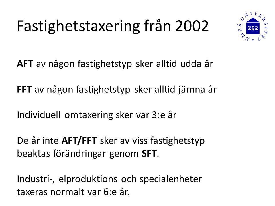 Fastighetstaxering från 2002 AFT av någon fastighetstyp sker alltid udda år FFT av någon fastighetstyp sker alltid jämna år Individuell omtaxering ske
