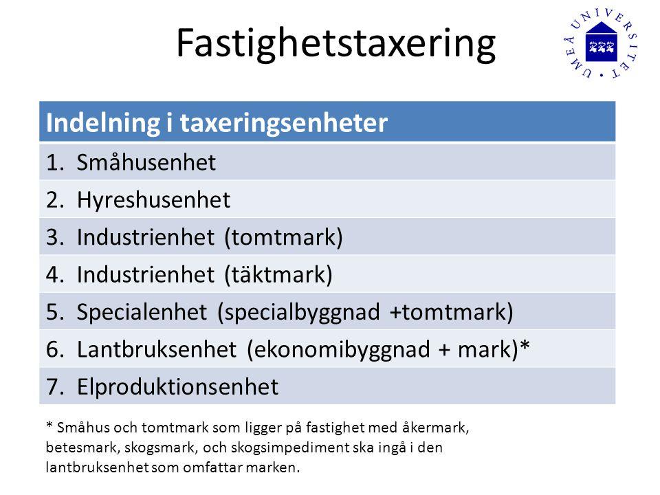 Fastighetstaxering Indelning i taxeringsenheter 1. Småhusenhet 2. Hyreshusenhet 3. Industrienhet (tomtmark) 4. Industrienhet (täktmark) 5. Specialenhe