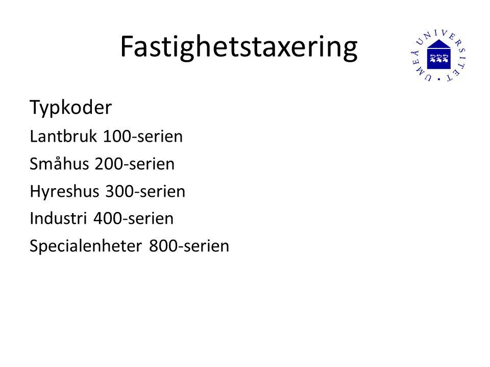 Fastighetstaxering Typkoder Lantbruk 100-serien Småhus 200-serien Hyreshus 300-serien Industri 400-serien Specialenheter 800-serien