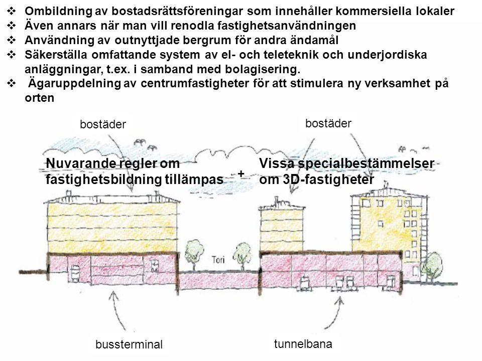 bussterminal tunnelbana bostäder  Ombildning av bostadsrättsföreningar som innehåller kommersiella lokaler  Även annars när man vill renodla fastigh