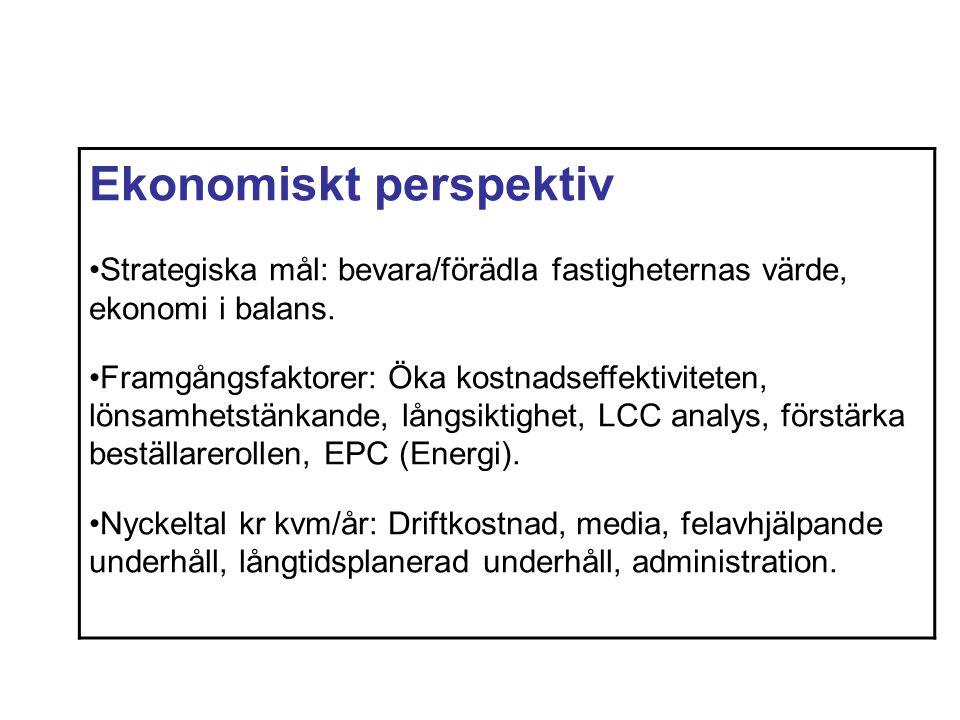 Ekonomiskt perspektiv Strategiska mål: bevara/förädla fastigheternas värde, ekonomi i balans.
