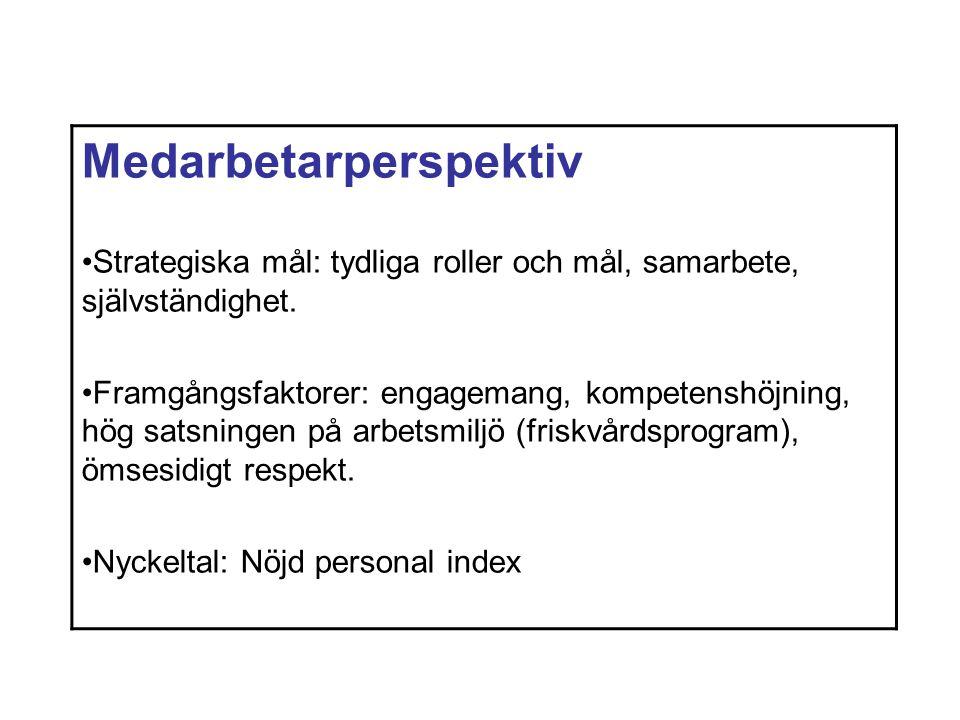 Kundperspektiv Strategiska mål: Nöjda kunder, Fastighet den självklara partnern till kommunens övriga verksamheter.