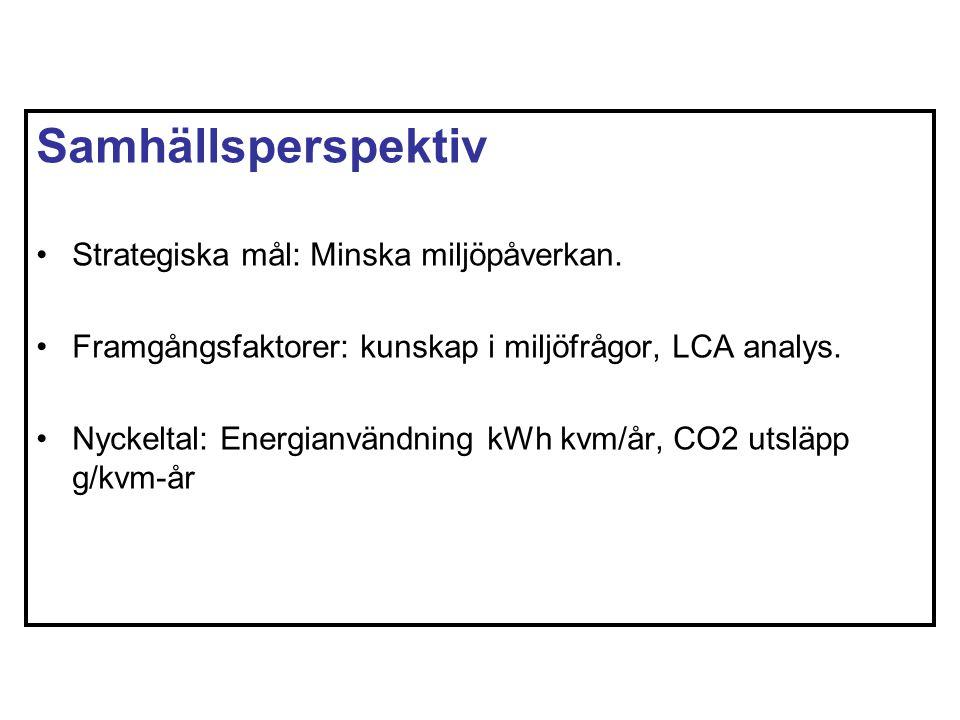 Strategiska utvecklingsområden Kundfokusering Organisationsutveckling Energioptimering Verktygsutveckling Kvalitetsutveckling Arbetsmiljö