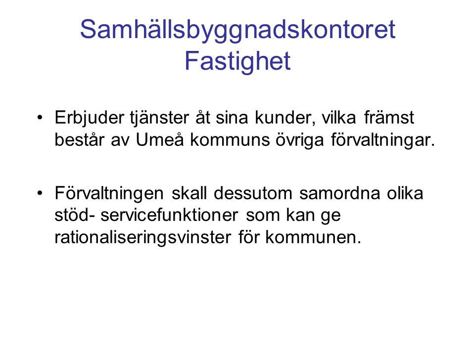 Samhällsbyggnadskontoret Fastighet Erbjuder tjänster åt sina kunder, vilka främst består av Umeå kommuns övriga förvaltningar. Förvaltningen skall des