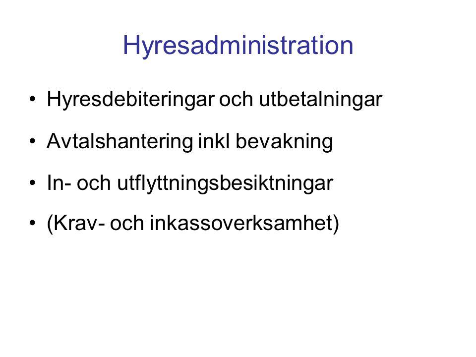 Hyresadministration Hyresdebiteringar och utbetalningar Avtalshantering inkl bevakning In- och utflyttningsbesiktningar (Krav- och inkassoverksamhet)