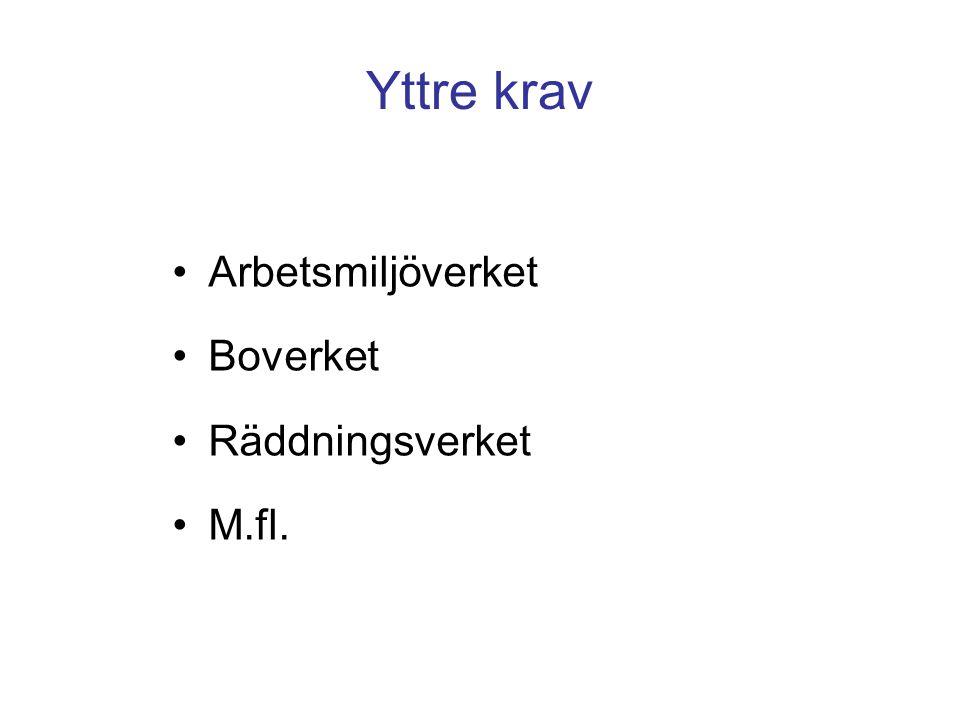 Yttre krav Arbetsmiljöverket Boverket Räddningsverket M.fl.
