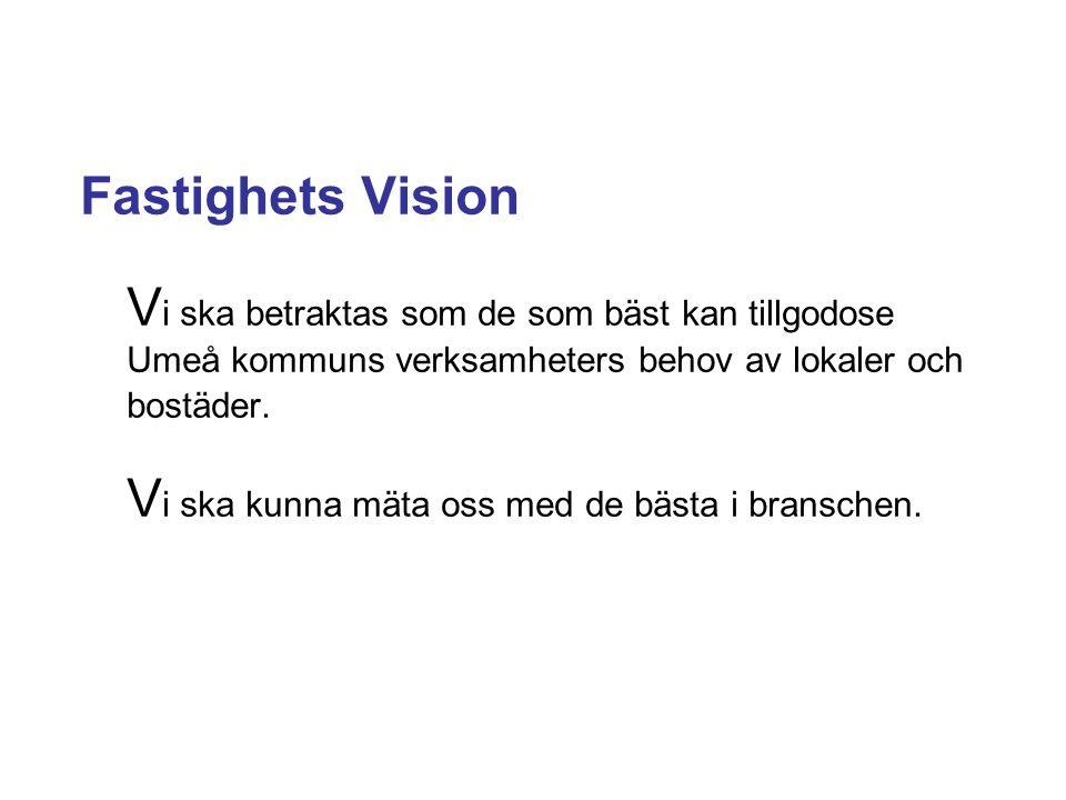 Fastighets Vision V i ska betraktas som de som bäst kan tillgodose Umeå kommuns verksamheters behov av lokaler och bostäder.