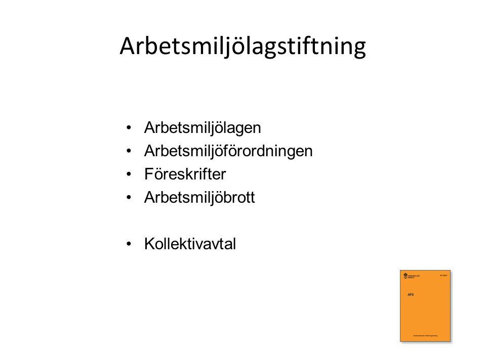 Arbetsmiljölagen Arbetsmiljöförordningen Föreskrifter Arbetsmiljöbrott Kollektivavtal