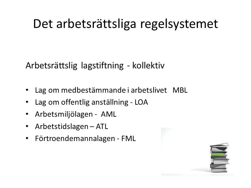 Det arbetsrättsliga regelsystemet Arbetsrättslig lagstiftning - kollektiv Lag om medbestämmande i arbetslivet MBL Lag om offentlig anställning - LOA A