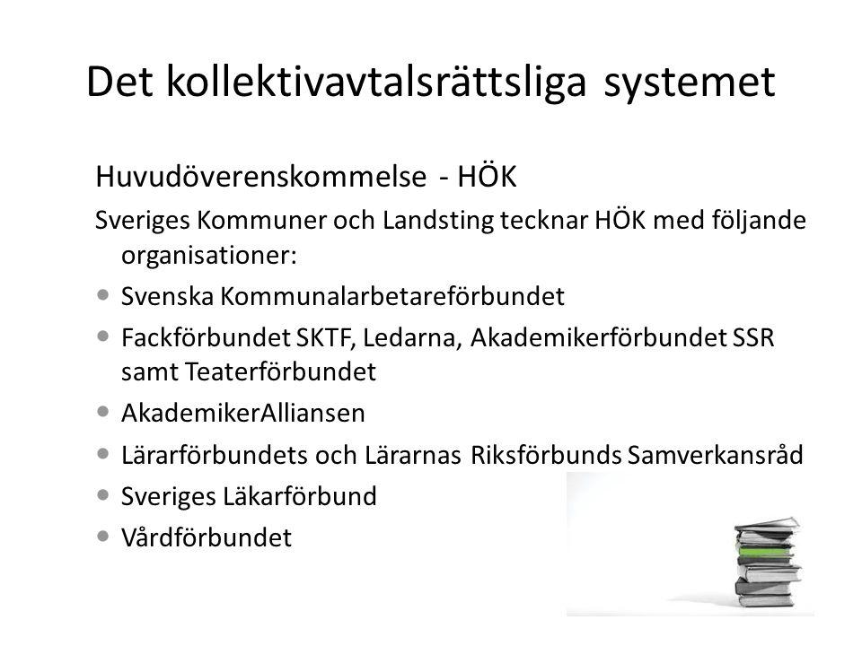 Det kollektivavtalsrättsliga systemet Huvudöverenskommelse - HÖK Sveriges Kommuner och Landsting tecknar HÖK med följande organisationer: Svenska Komm