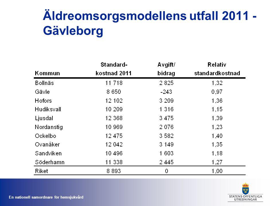 En nationell samordnare för hemsjukvård Äldreomsorgsmodellens utfall 2011 - Gävleborg