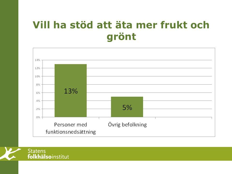 Vill ha stöd att äta mer frukt och grönt