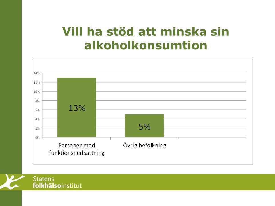 Vill ha stöd att minska sin alkoholkonsumtion