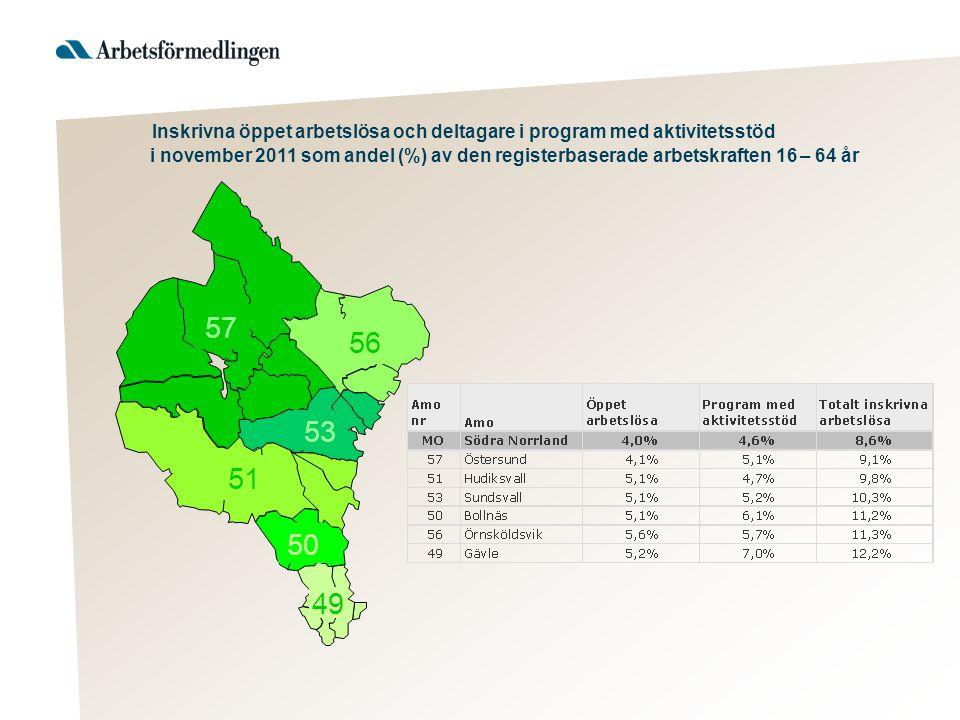 Inskrivna öppet arbetslösa och deltagare i program med aktivitetsstöd i november 2011 som andel (%) av den registerbaserade arbetskraften 16 – 64 år 57 56 51 50 49 53