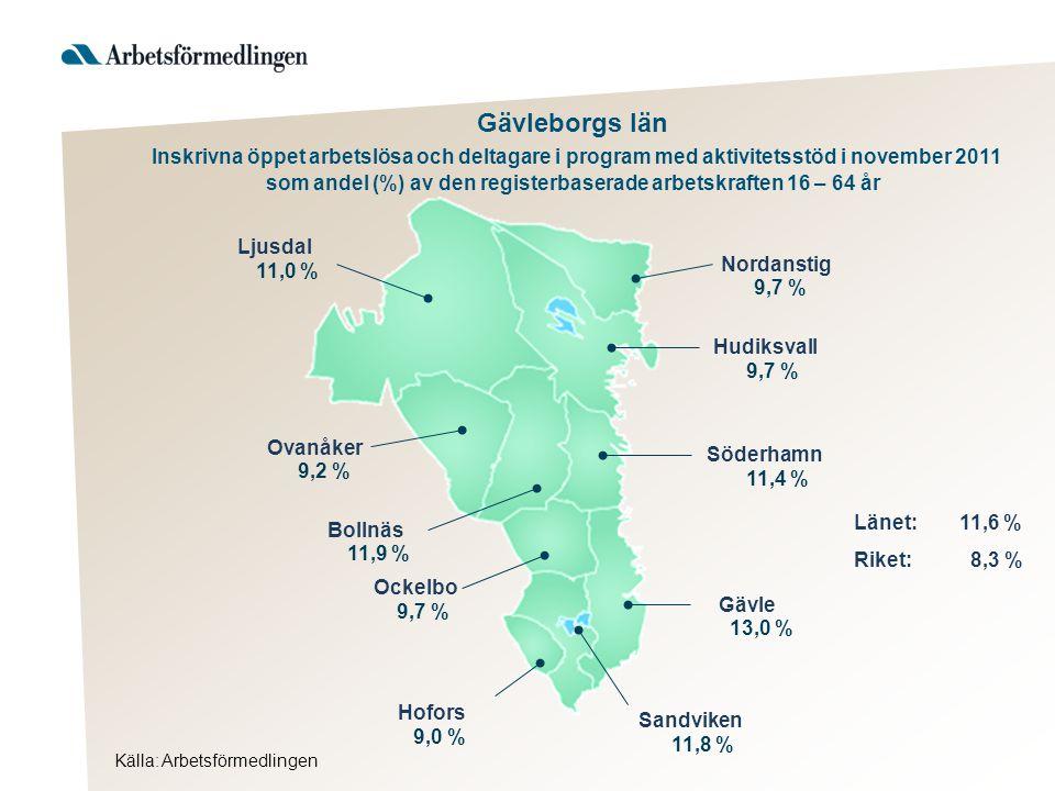 Gävleborgs län Inskrivna öppet arbetslösa och deltagare i program med aktivitetsstöd i november 2011 som andel (%) av den registerbaserade arbetskraften 16 – 64 år Hudiksvall Söderhamn Gävle Sandviken Hofors Ockelbo Bollnäs Ovanåker Ljusdal Länet:11,6 % Riket: 8,3 % 9,7 % 11,0 % Nordanstig 9,7 % Källa: Arbetsförmedlingen 13,0 % 9,0 % 11,8 % 9,7 % 11,4 % 11,9 % 9,2 %