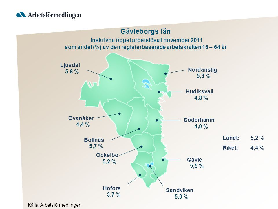Gävleborgs län Inskrivna öppet arbetslösa i november 2011 som andel (%) av den registerbaserade arbetskraften 16 – 64 år Hudiksvall Söderhamn Gävle Sandviken Hofors Ockelbo Bollnäs Ovanåker Ljusdal Länet:5,2 % Riket:4,4 % 4,8 % 5,8 % Nordanstig 5,3 % Källa: Arbetsförmedlingen 5,5 % 3,7 % 5,0 % 5,2 % 4,9 % 5,7 % 4,4 %