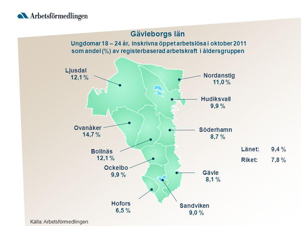 Gävleborgs län Ungdomar 18 – 24 år, inskrivna öppet arbetslösa i oktober 2011 som andel (%) av registerbaserad arbetskraft i åldersgruppen Hudiksvall Söderhamn Gävle Sandviken Hofors Ockelbo Bollnäs Ovanåker Ljusdal Länet: 9,4 % Riket:7,8 % 9,9 % 12,1 % Nordanstig 11,0 % Källa: Arbetsförmedlingen 8,1 % 6,5 % 9,0 % 9,9 % 8,7 % 12,1 % 14,7 %