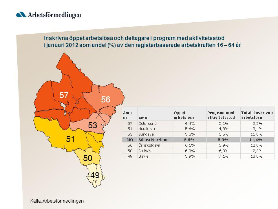 Inskrivna öppet arbetslösa och deltagare i program med aktivitetsstöd i januari 2012 som andel (%) av den registerbaserade arbetskraften 16 – 64 år 57 56 51 50 49 53 Källa: Arbetsförmedlingen