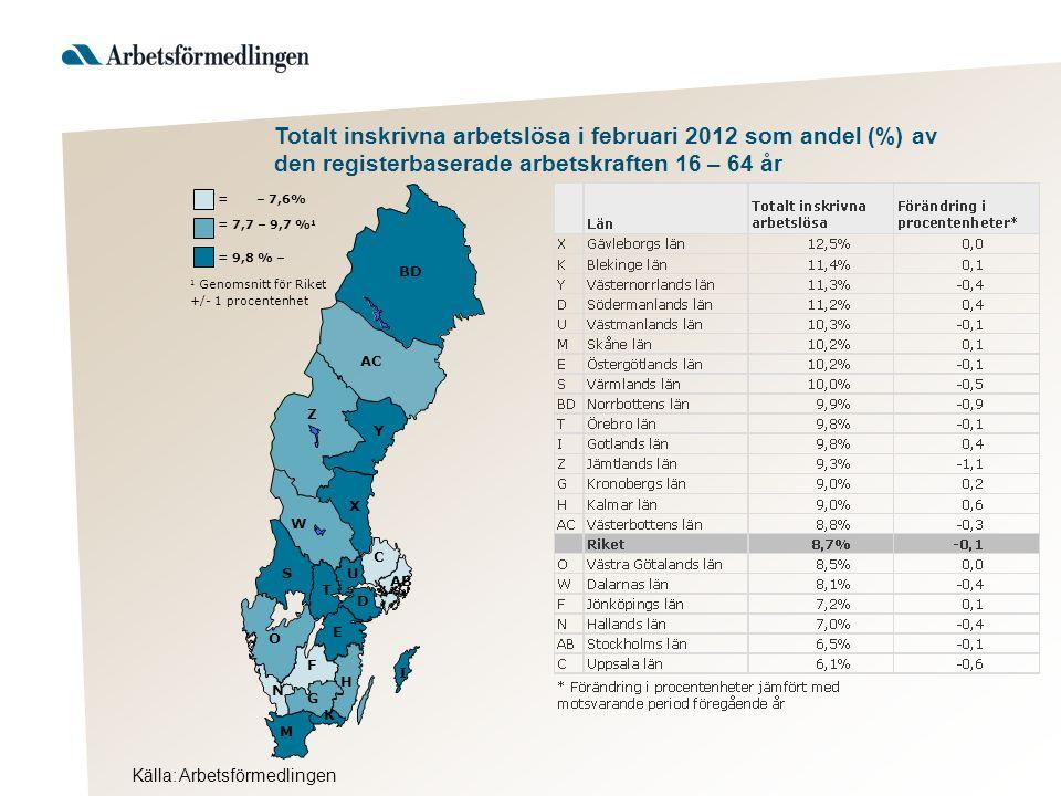 Inskrivna öppet arbetslösa och deltagare i program med aktivitetsstöd i februari 2012 som andel (%) av den registerbaserade arbetskraften 16 – 64 år 57 56 51 50 49 53 Källa: Arbetsförmedlingen