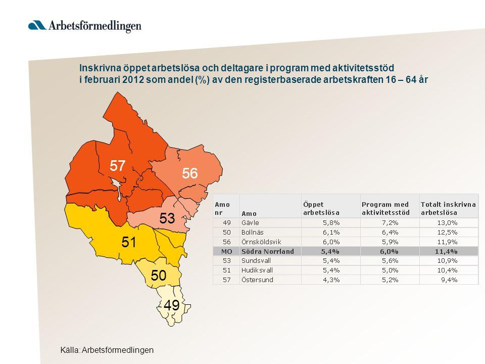 Inskrivna öppet arbetslösa och deltagare i program med aktivitetsstöd i februari 2012 som andel (%) av den registerbaserade arbetskraften 16 – 64 år 5