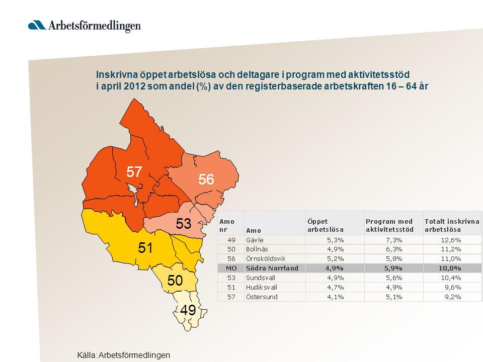 Inskrivna öppet arbetslösa och deltagare i program med aktivitetsstöd i april 2012 som andel (%) av den registerbaserade arbetskraften 16 – 64 år 57 56 51 50 49 53 Källa: Arbetsförmedlingen