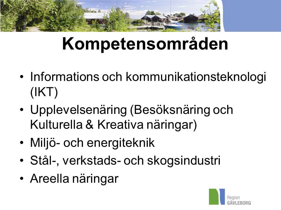 Kompetensområden Informations och kommunikationsteknologi (IKT) Upplevelsenäring (Besöksnäring och Kulturella & Kreativa näringar) Miljö- och energiteknik Stål-, verkstads- och skogsindustri Areella näringar