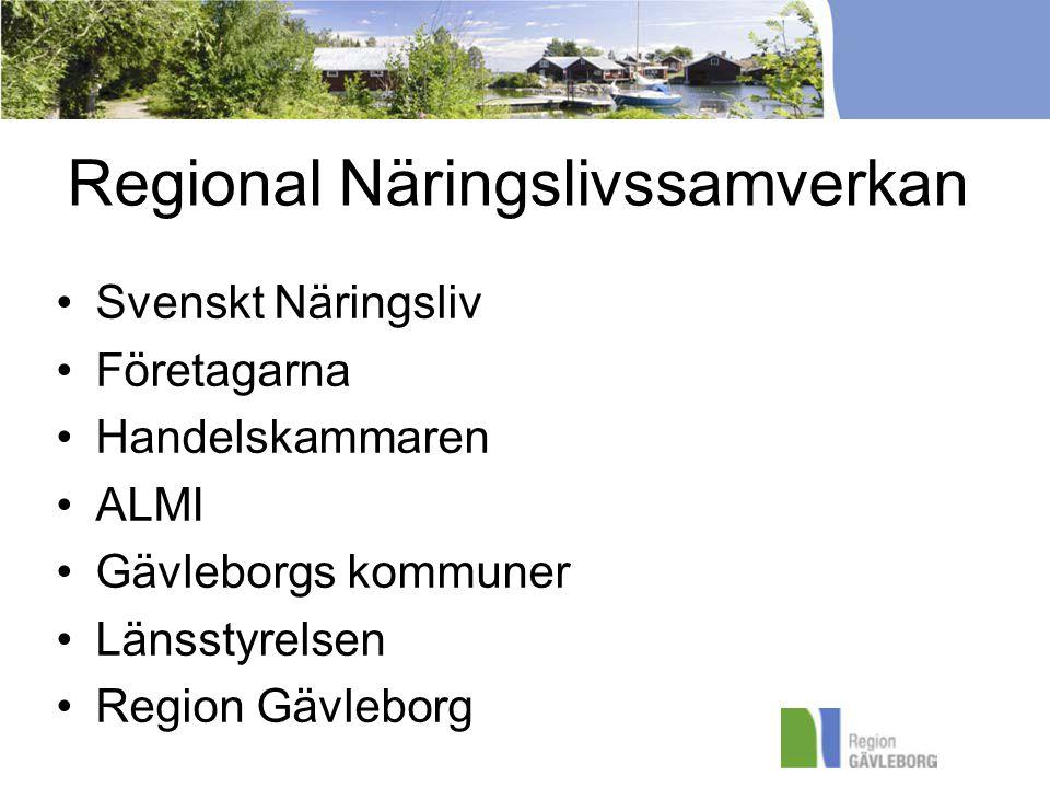 Regional Näringslivssamverkan Svenskt Näringsliv Företagarna Handelskammaren ALMI Gävleborgs kommuner Länsstyrelsen Region Gävleborg