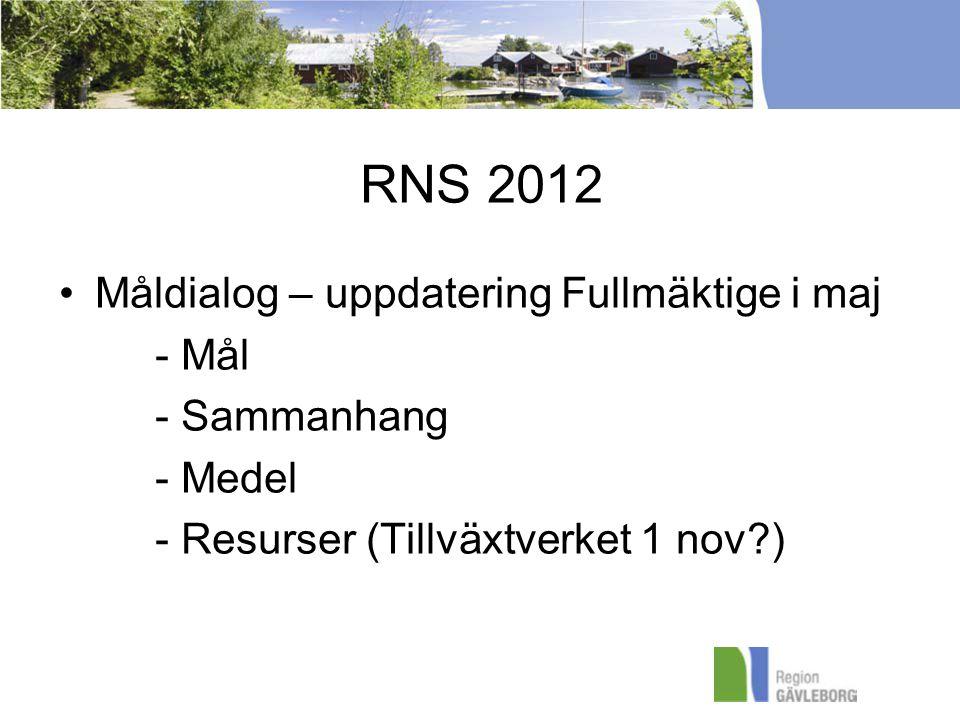 RNS 2012 Måldialog – uppdatering Fullmäktige i maj - Mål - Sammanhang - Medel - Resurser (Tillväxtverket 1 nov )