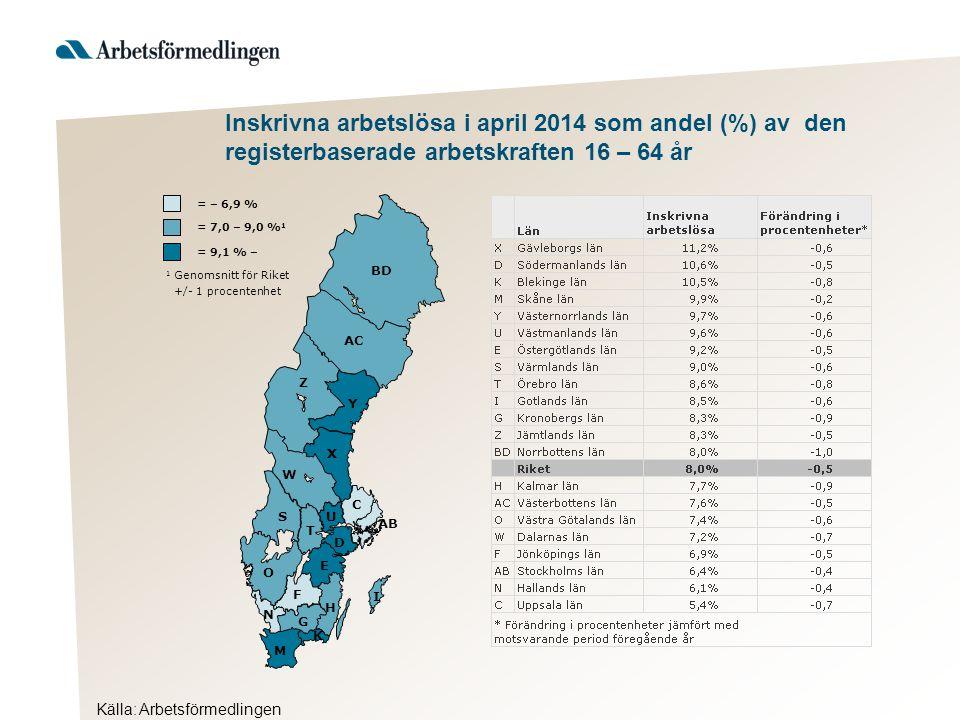 Inskrivna arbetslösa i april 2014 som andel (%) av den registerbaserade arbetskraften 16 – 64 år Källa: Arbetsförmedlingen AB BD Y AC Z X W S T U D C O E F H G I K M N = 9,1 % – 1 Genomsnitt för Riket +/- 1 procentenhet = 7,0 – 9,0 % 1 = – 6,9 %