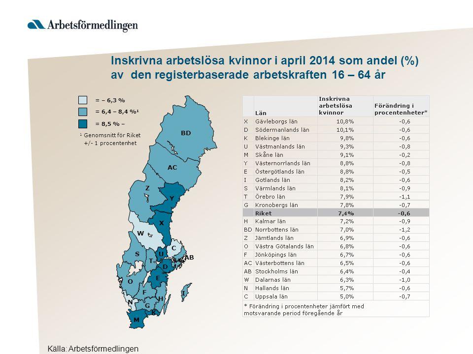 Inskrivna arbetslösa kvinnor i april 2014 som andel (%) av den registerbaserade arbetskraften 16 – 64 år Källa: Arbetsförmedlingen AB BD Y AC Z X W S T U D C O E F H G I K M N = 8,5 % – 1 Genomsnitt för Riket +/- 1 procentenhet = 6,4 – 8,4 % 1 = – 6,3 %