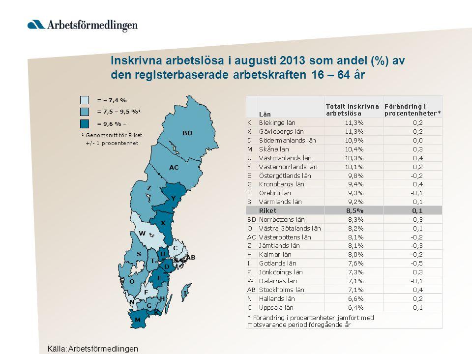 Inskrivna arbetslösa i augusti 2013 som andel (%) av den registerbaserade arbetskraften 16 – 64 år = – 9,1 % = 9,2 – 11,2 % 1 = 11,3 % – Åre Härjedalen Ljusdal Nordanstig Hudiksvall Söderhamn Ovanåker Bollnäs Ockelbo Sandviken Hofors Gävle Älvkarleby Berg Krokom Strömsund Östersund Bräcke Ånge Sundsvall Timrå Härnösand Kramfors Örnsköldsvik Sollefteå Ragunda 1 Genomsnitt för MO SN +/- 1 procentenhet Källa: Arbetsförmedlingen