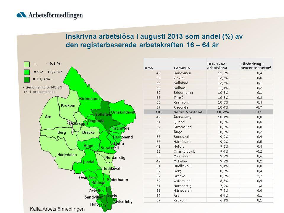 Inskrivna arbetslösa i augusti 2013 som andel (%) av den registerbaserade arbetskraften 16 – 64 år = – 9,1 % = 9,2 – 11,2 % 1 = 11,3 % – Åre Härjedale