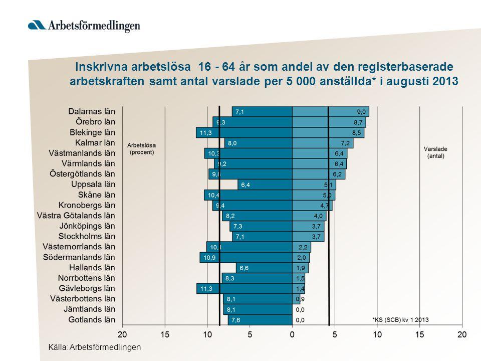 Källa: Arbetsförmedlingen Inskrivna arbetslösa 16 - 64 år som andel av den registerbaserade arbetskraften samt antal varslade per 5 000 anställda* i augusti 2013