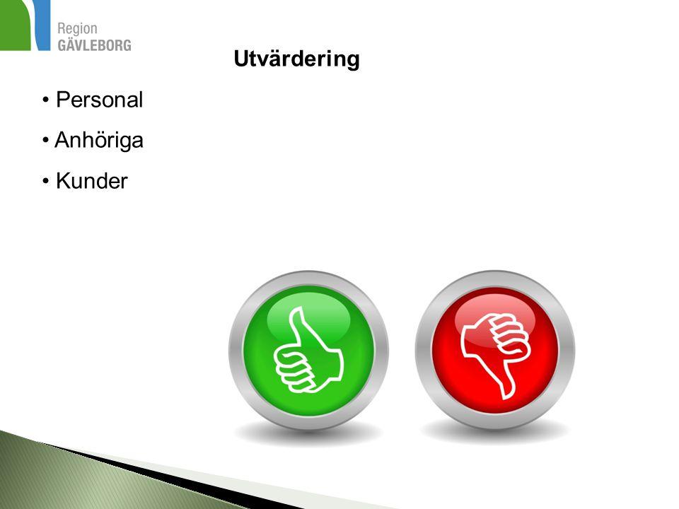 Utvärdering Personal Anhöriga Kunder