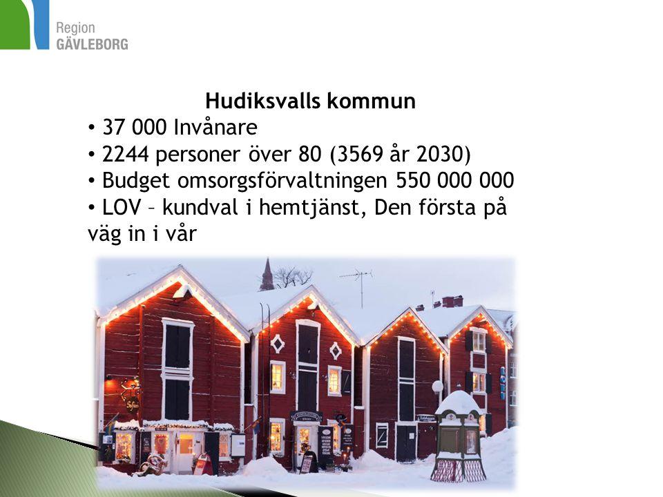Hudiksvalls kommun 37 000 Invånare 2244 personer över 80 (3569 år 2030) Budget omsorgsförvaltningen 550 000 000 LOV – kundval i hemtjänst, Den första på väg in i vår